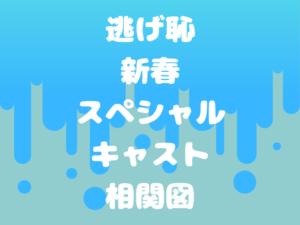 逃げ恥新春スペシャルと再放送一挙放送の日程はいつ?キャスト一覧と相関図をおさらい!